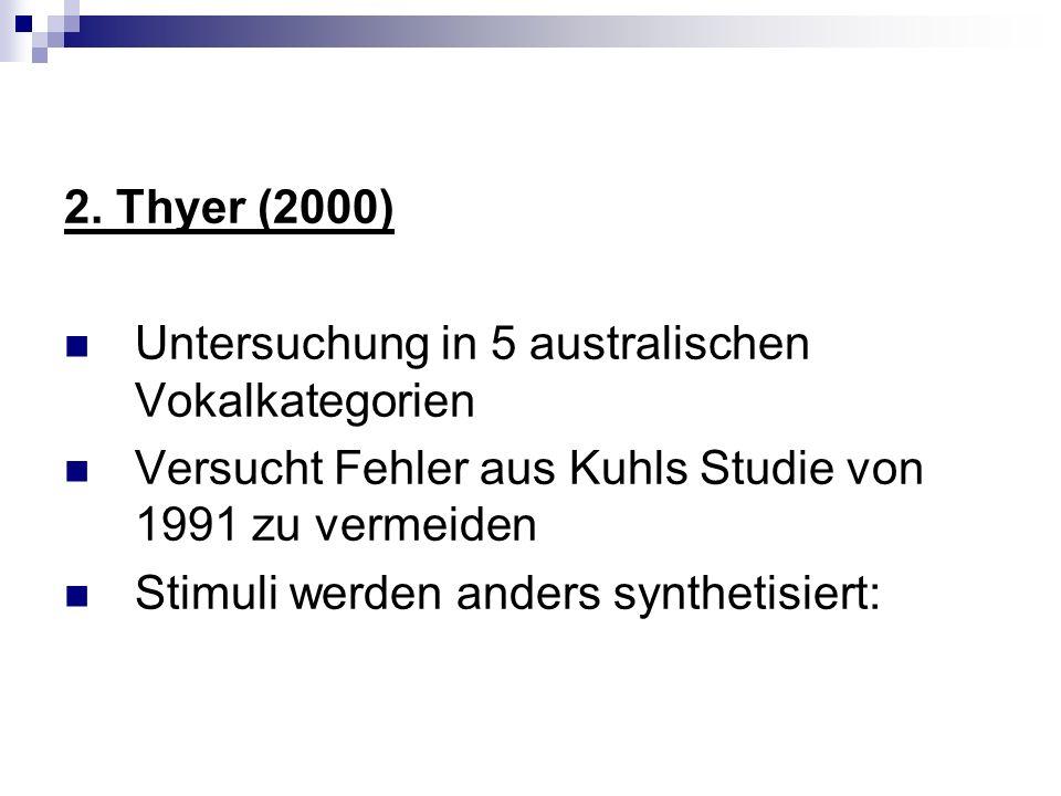 2. Thyer (2000)Untersuchung in 5 australischen Vokalkategorien. Versucht Fehler aus Kuhls Studie von 1991 zu vermeiden.