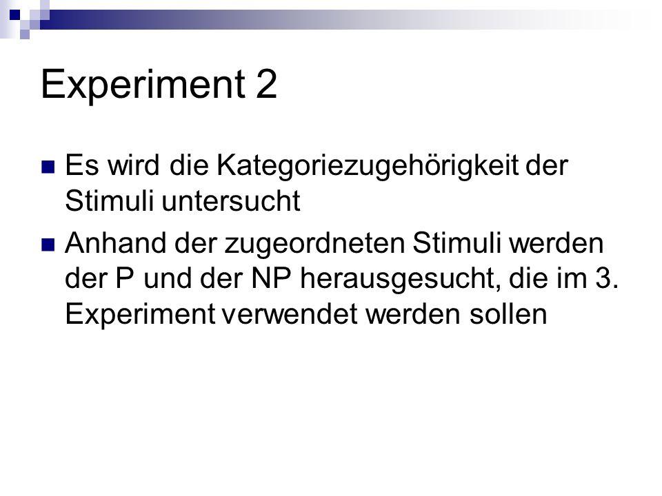 Experiment 2 Es wird die Kategoriezugehörigkeit der Stimuli untersucht