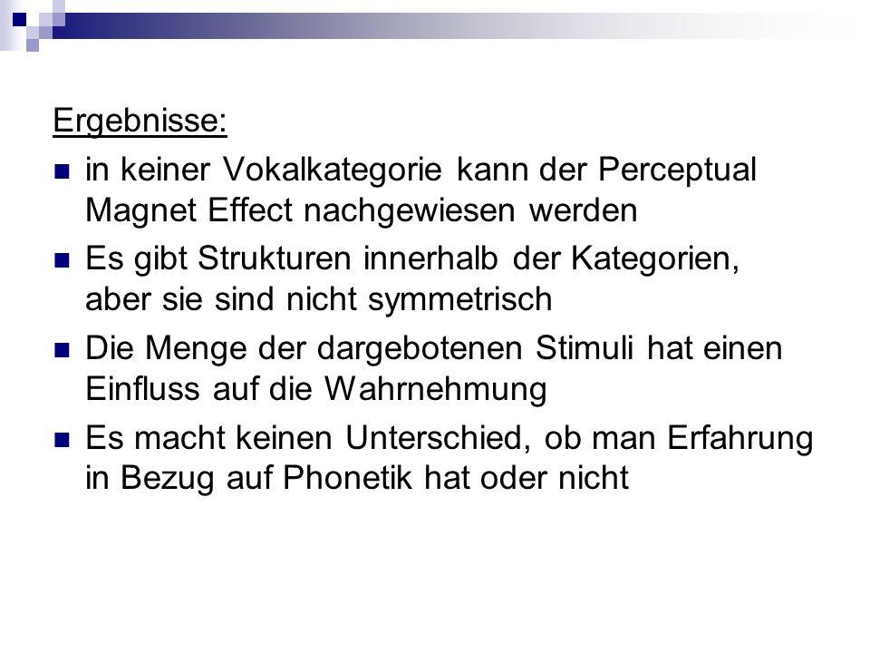 Ergebnisse:in keiner Vokalkategorie kann der Perceptual Magnet Effect nachgewiesen werden.