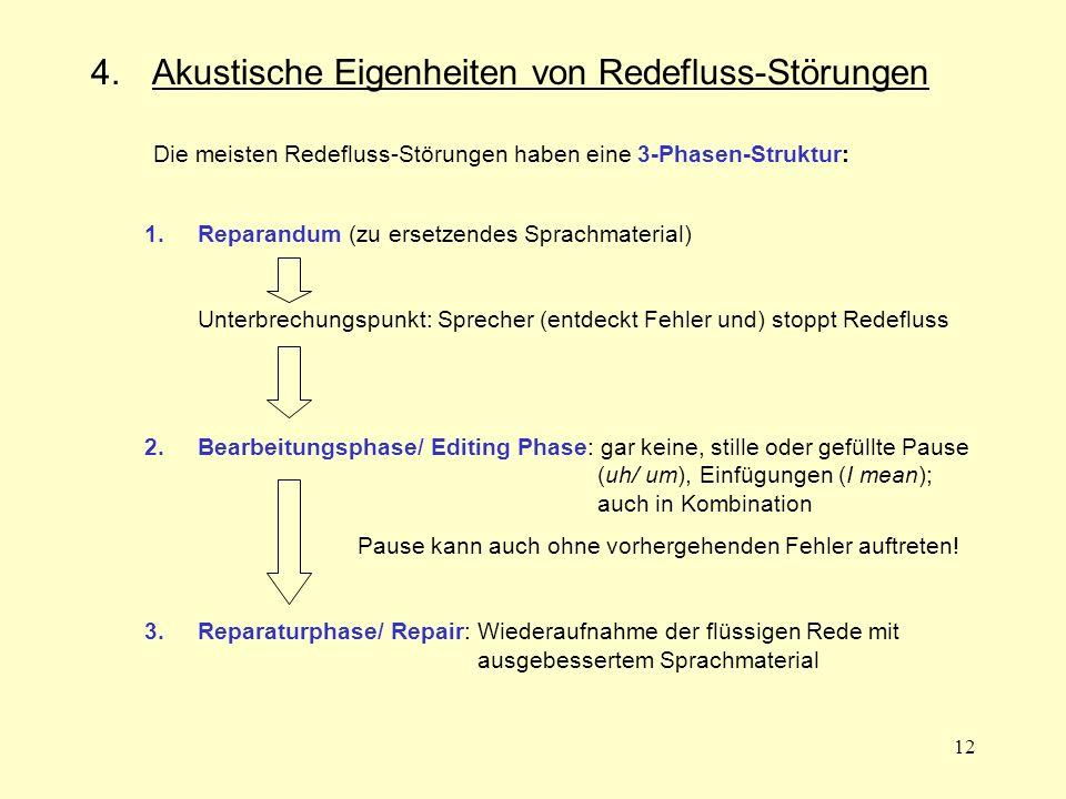 Die meisten Redefluss-Störungen haben eine 3-Phasen-Struktur: