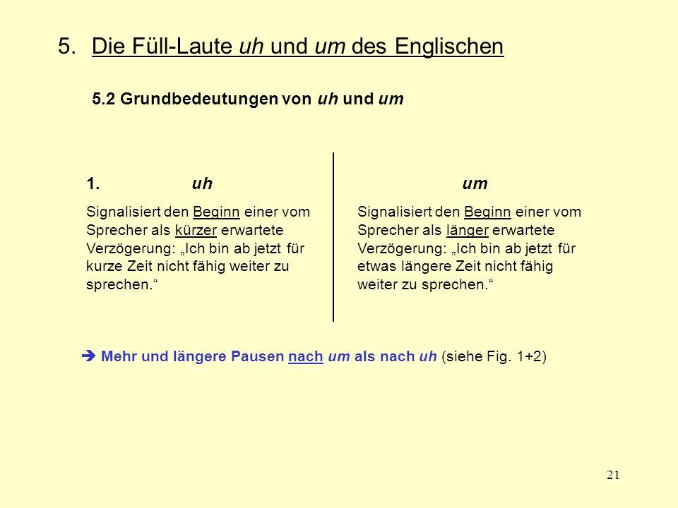 5. Die Füll-Laute uh und um des Englischen