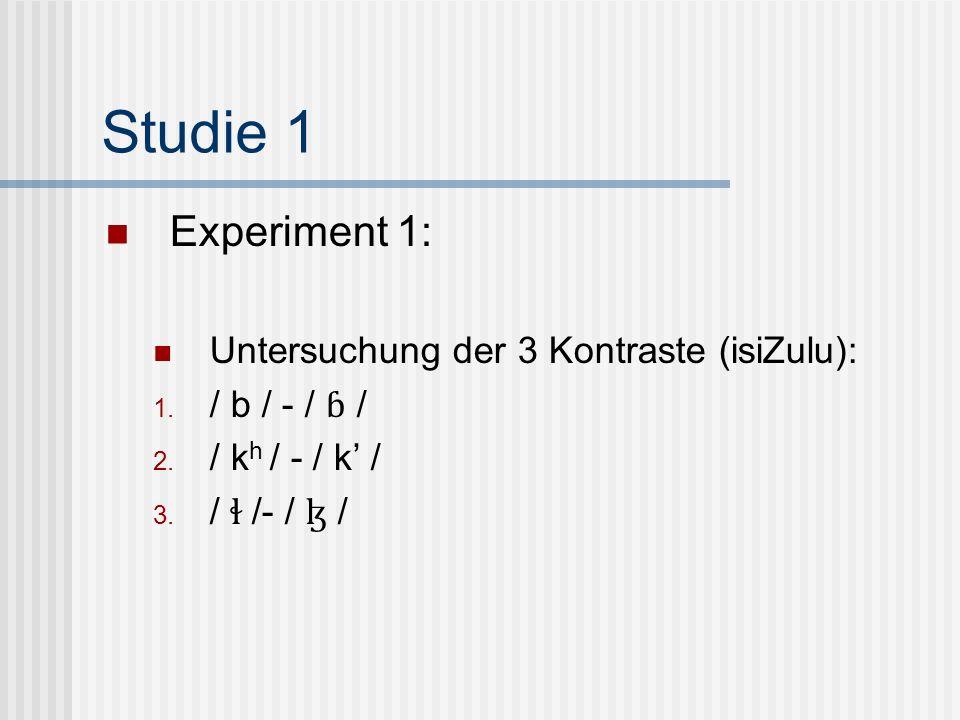Studie 1 Experiment 1: Untersuchung der 3 Kontraste (isiZulu):