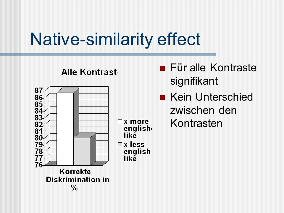 Native-similarity effect