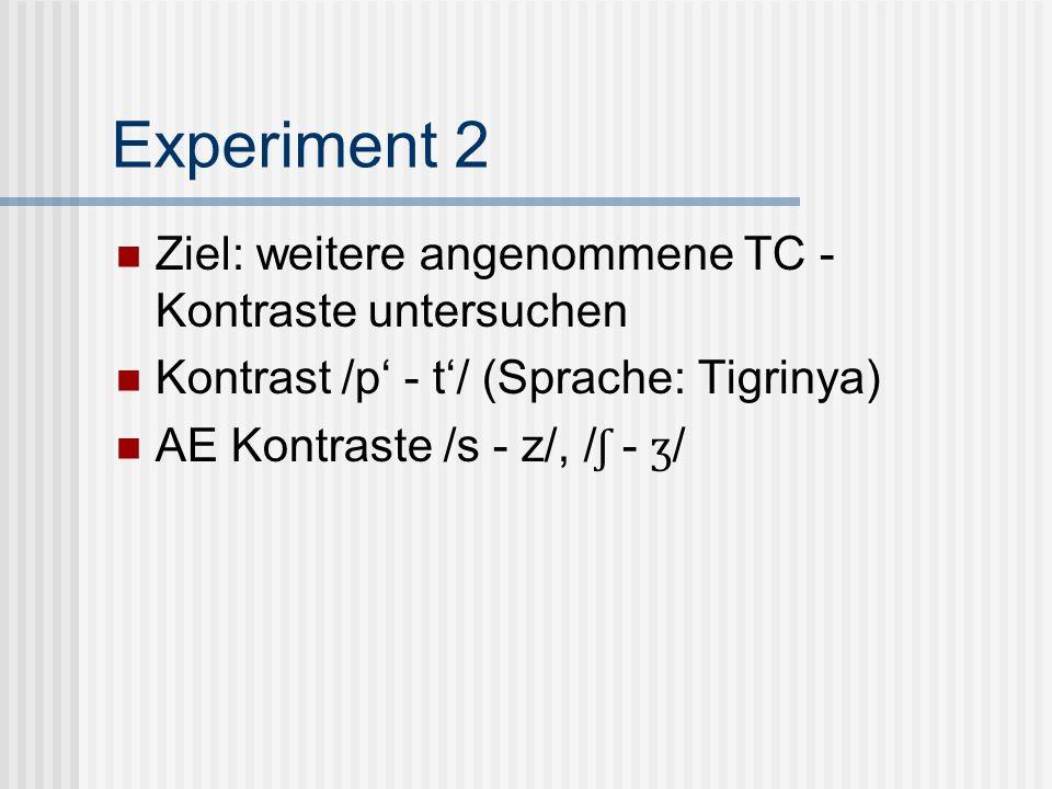 Experiment 2 Ziel: weitere angenommene TC - Kontraste untersuchen