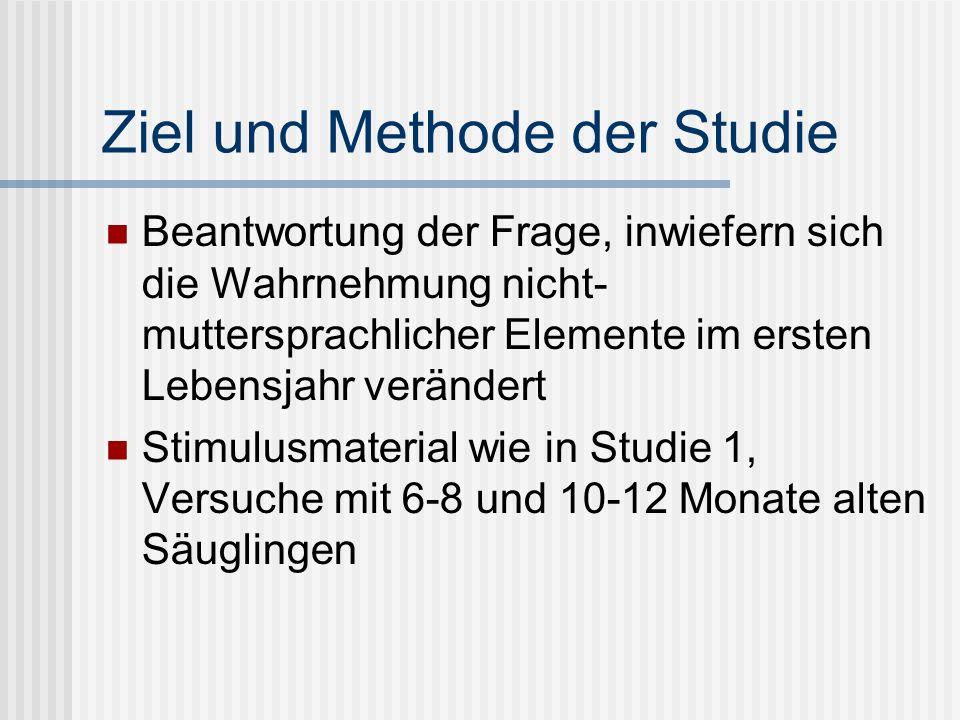 Ziel und Methode der Studie