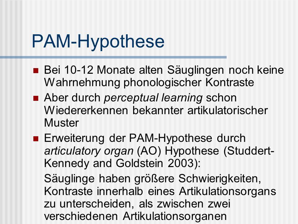 PAM-Hypothese Bei 10-12 Monate alten Säuglingen noch keine Wahrnehmung phonologischer Kontraste.