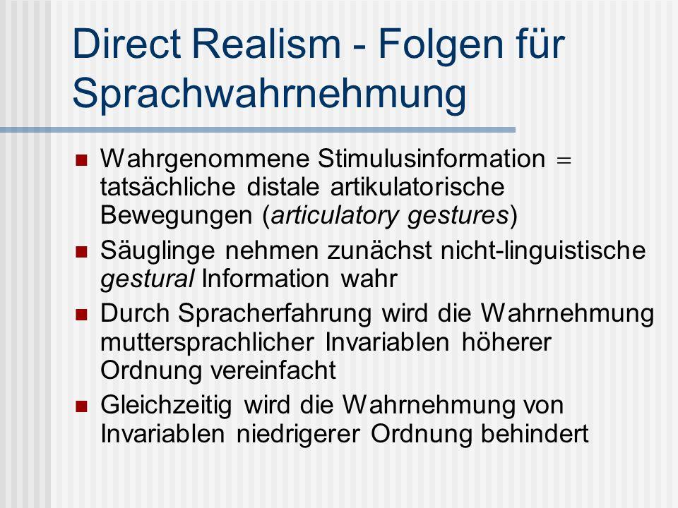 Direct Realism - Folgen für Sprachwahrnehmung