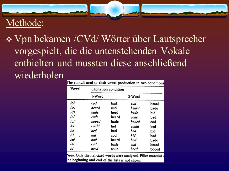 Methode: Vpn bekamen /CVd/ Wörter über Lautsprecher vorgespielt, die die untenstehenden Vokale enthielten und mussten diese anschließend wiederholen.