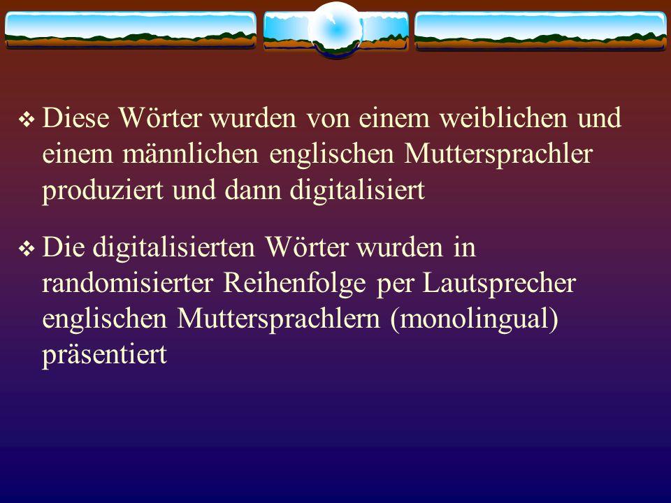 Diese Wörter wurden von einem weiblichen und einem männlichen englischen Muttersprachler produziert und dann digitalisiert