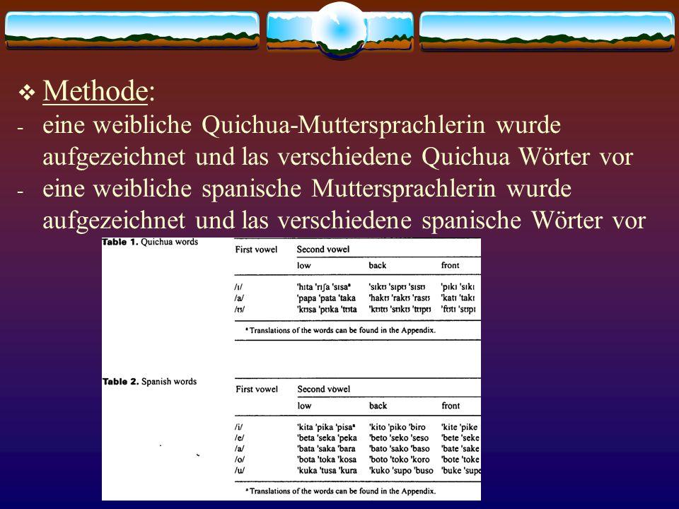 Methode: eine weibliche Quichua-Muttersprachlerin wurde aufgezeichnet und las verschiedene Quichua Wörter vor.