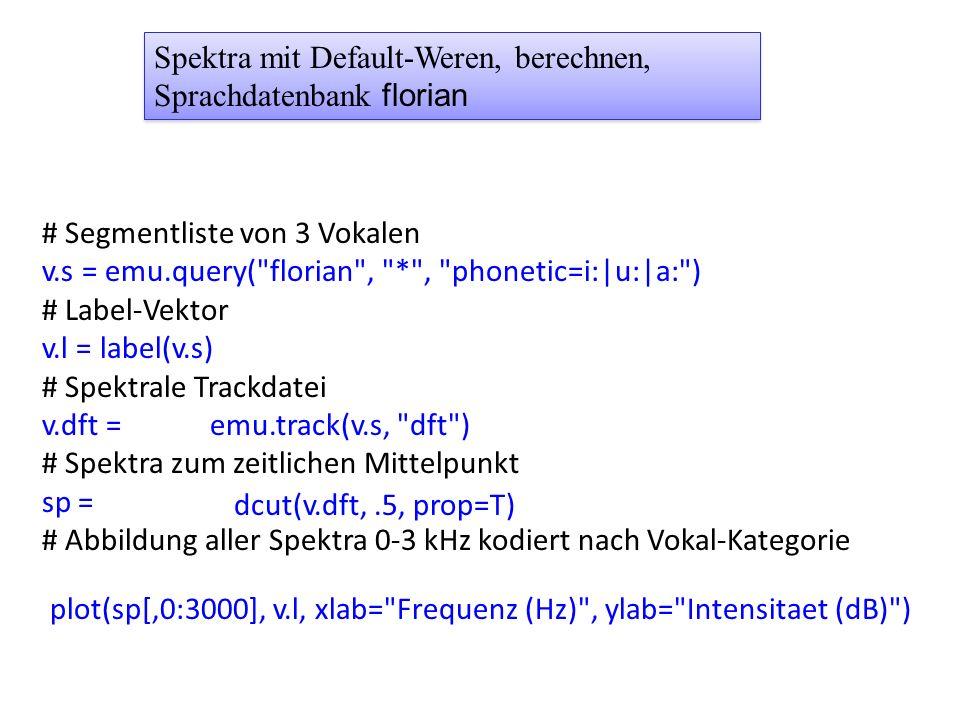 Spektra mit Default-Weren, berechnen, Sprachdatenbank florian
