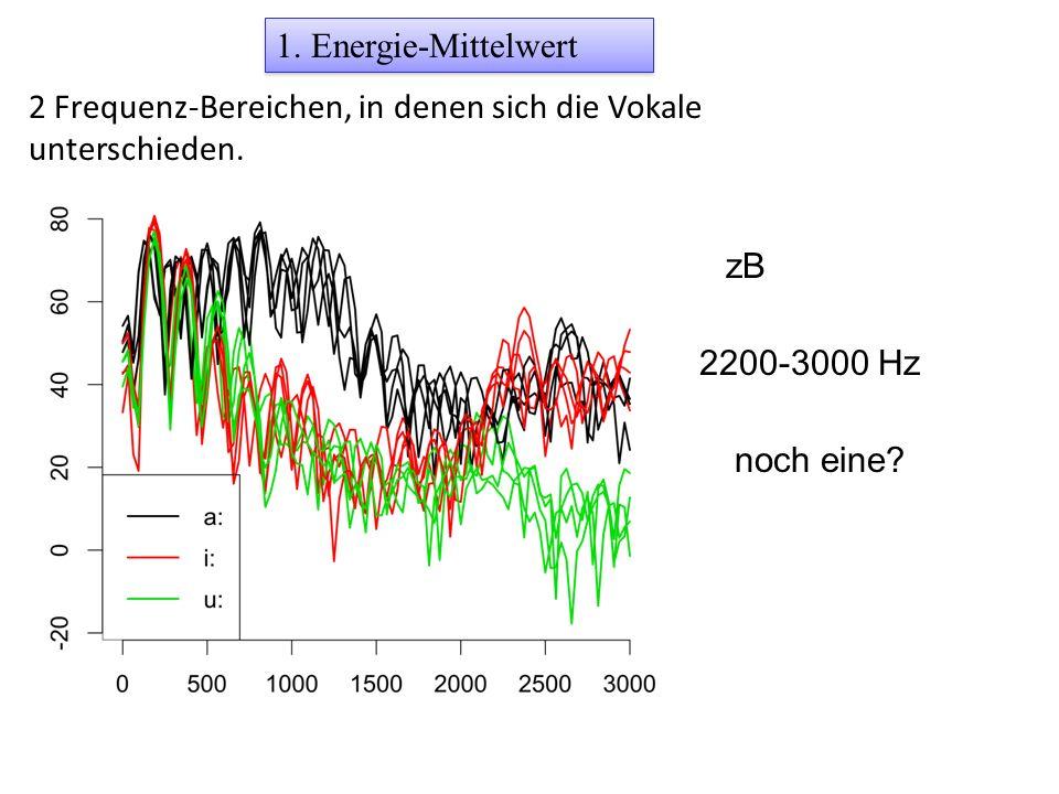 1. Energie-Mittelwert2 Frequenz-Bereichen, in denen sich die Vokale unterschieden. zB. 2200-3000 Hz.