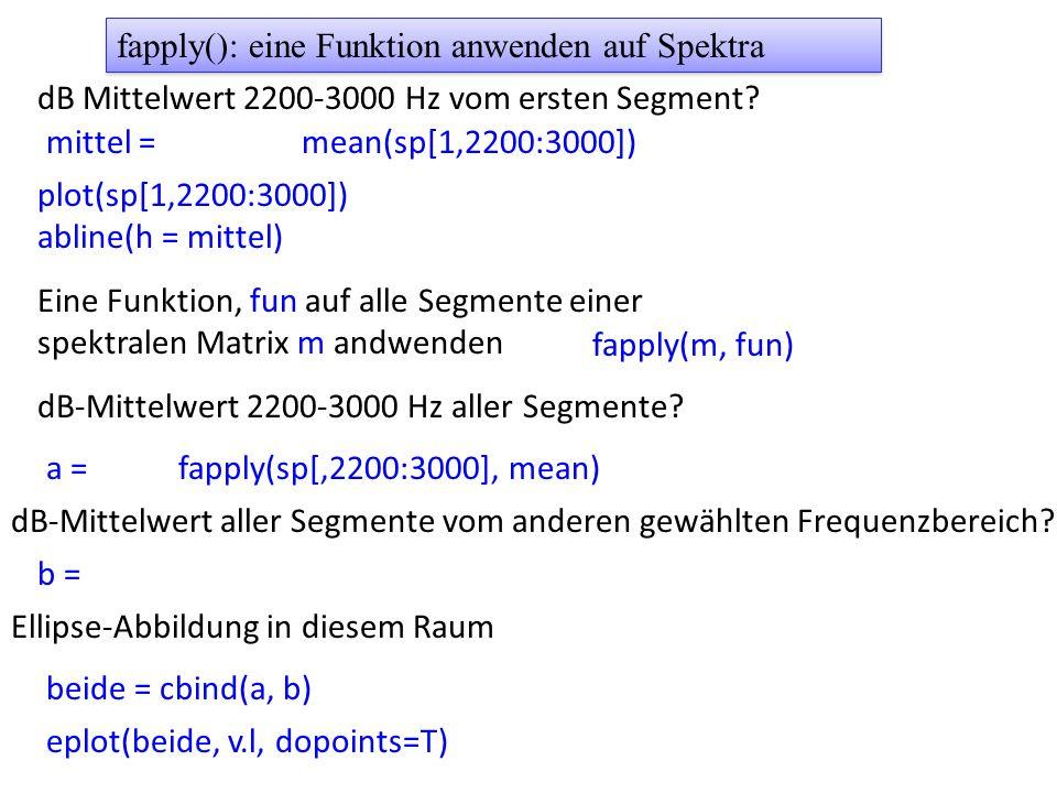 fapply(): eine Funktion anwenden auf Spektra