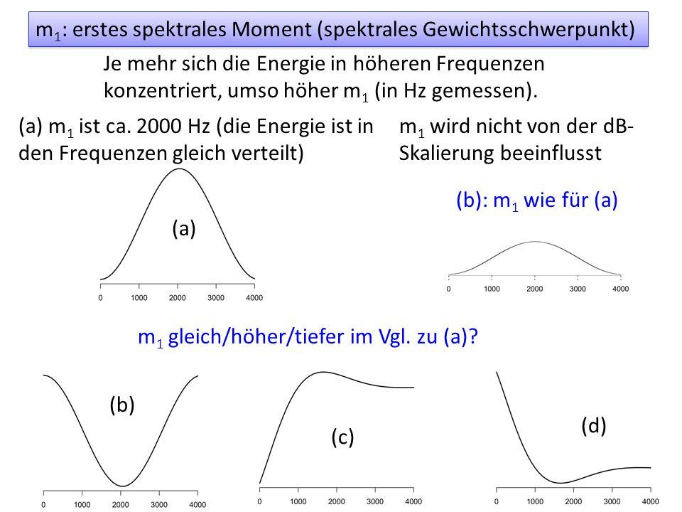 m1: erstes spektrales Moment (spektrales Gewichtsschwerpunkt)