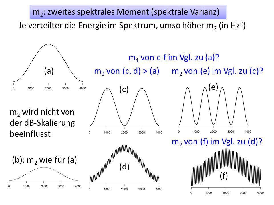 m2: zweites spektrales Moment (spektrale Varianz)