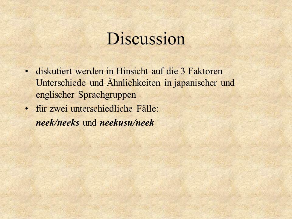 Discussion diskutiert werden in Hinsicht auf die 3 Faktoren Unterschiede und Ähnlichkeiten in japanischer und englischer Sprachgruppen.