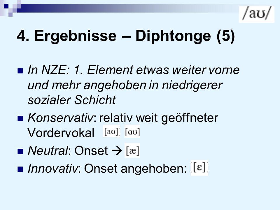 4. Ergebnisse – Diphtonge (5)