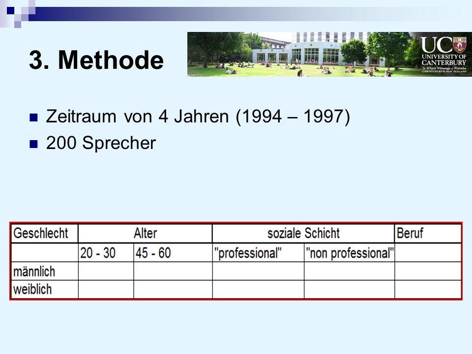 3. Methode Zeitraum von 4 Jahren (1994 – 1997) 200 Sprecher