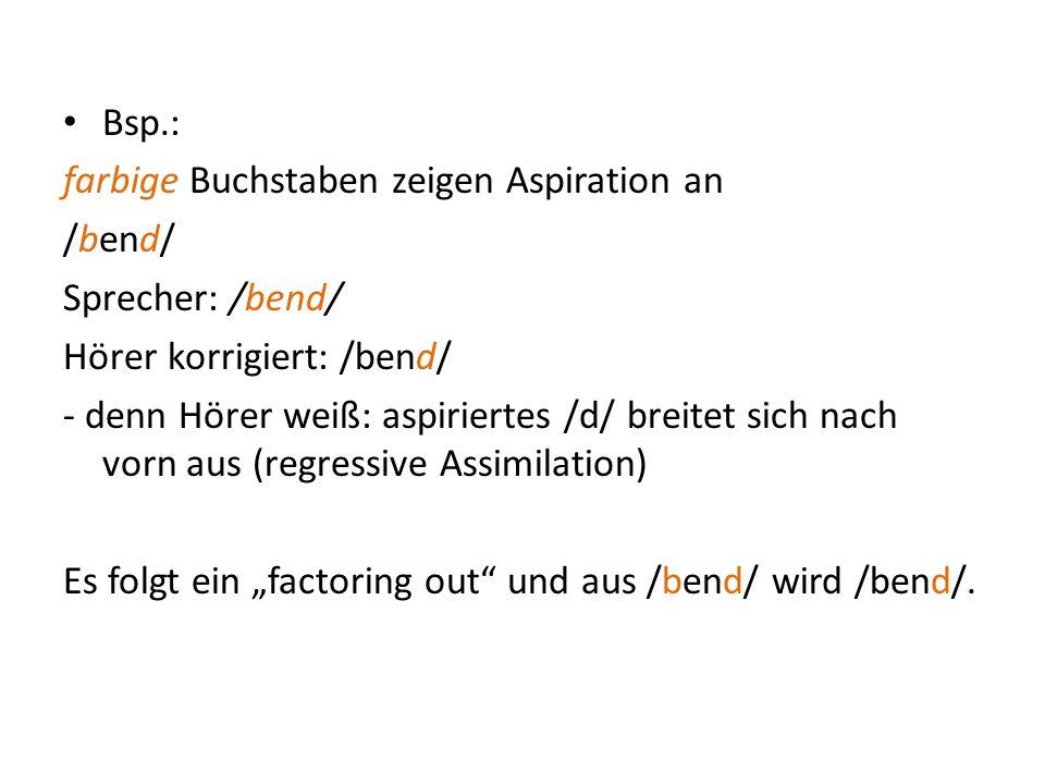Bsp.: farbige Buchstaben zeigen Aspiration an. /bend/ Sprecher: /bend/ Hörer korrigiert: /bend/