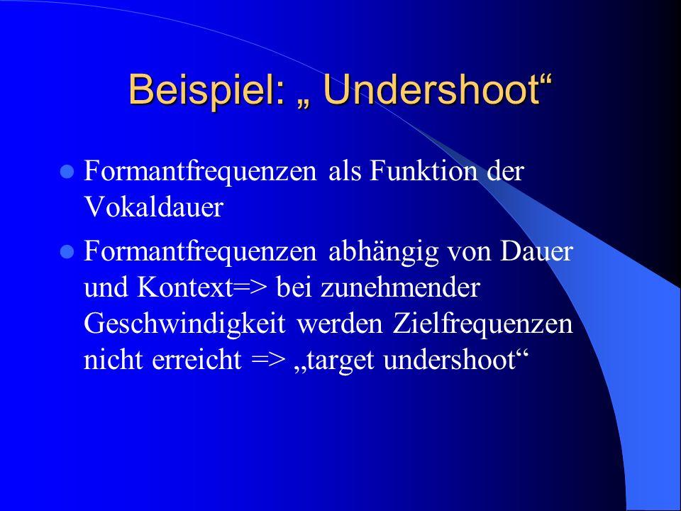 "Beispiel: "" Undershoot"