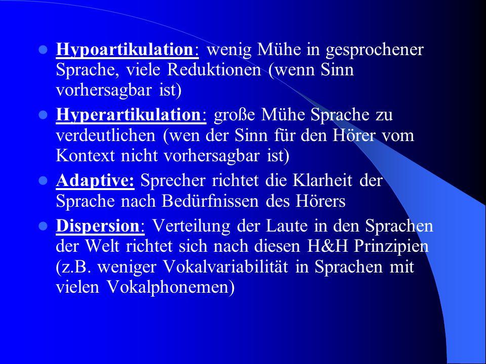 Hypoartikulation: wenig Mühe in gesprochener Sprache, viele Reduktionen (wenn Sinn vorhersagbar ist)