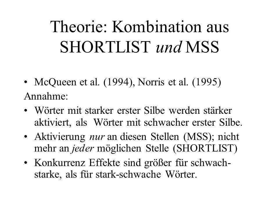 Theorie: Kombination aus SHORTLIST und MSS