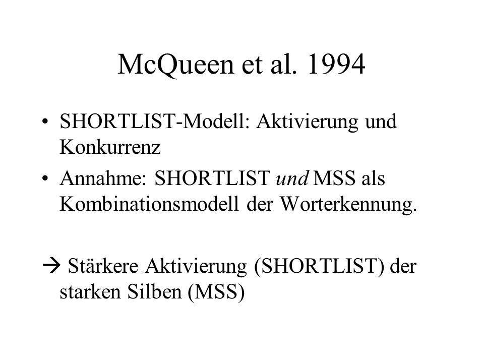 McQueen et al. 1994 SHORTLIST-Modell: Aktivierung und Konkurrenz