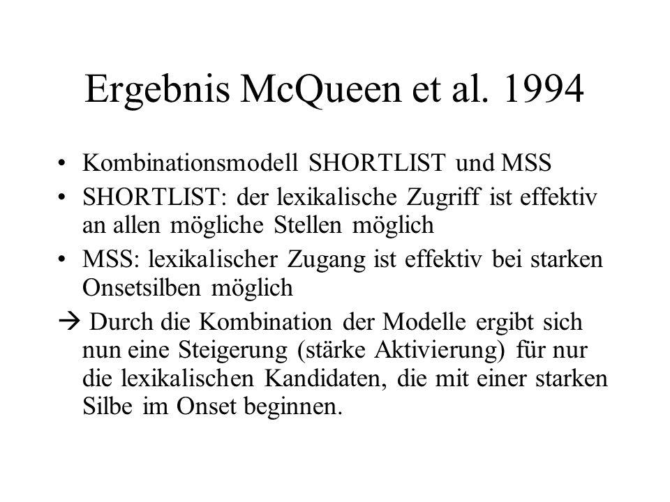 Ergebnis McQueen et al. 1994 Kombinationsmodell SHORTLIST und MSS