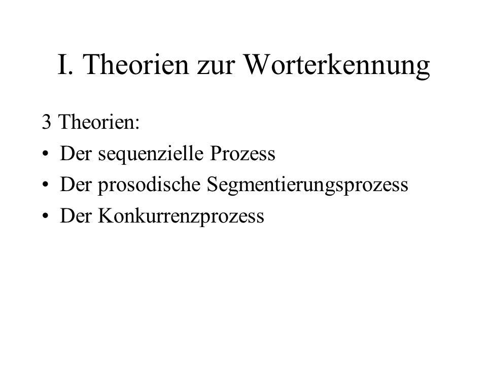 I. Theorien zur Worterkennung
