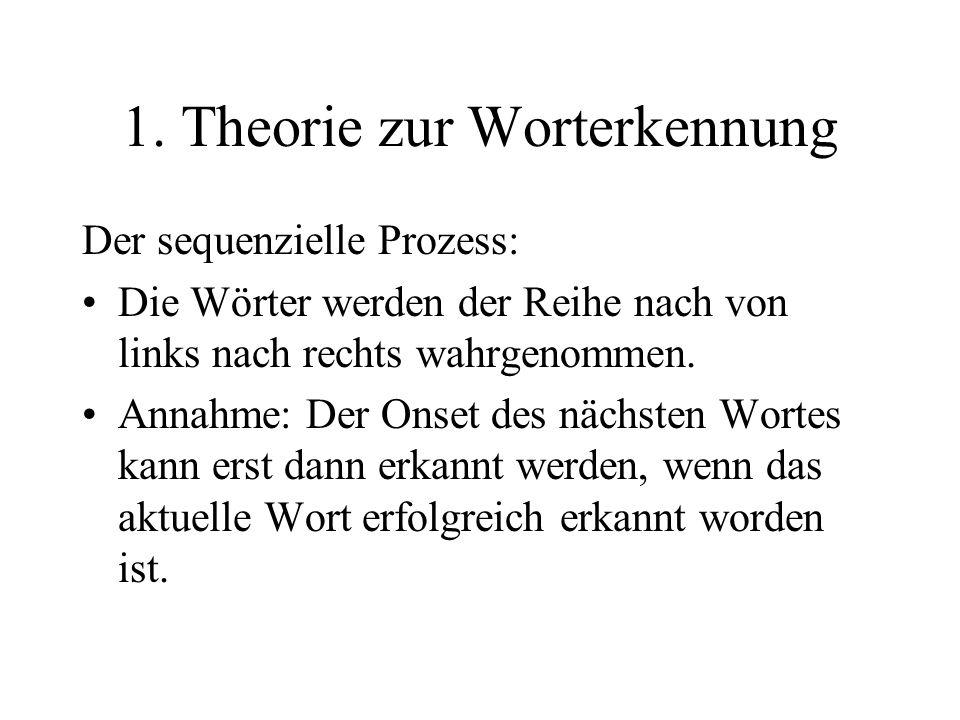 1. Theorie zur Worterkennung