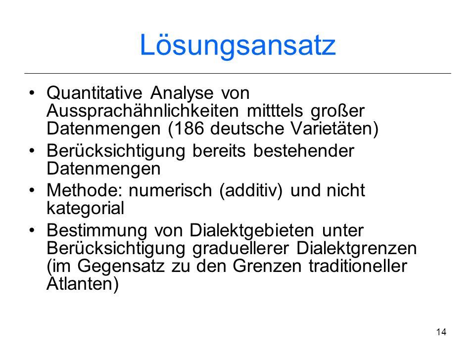 LösungsansatzQuantitative Analyse von Aussprachähnlichkeiten mitttels großer Datenmengen (186 deutsche Varietäten)