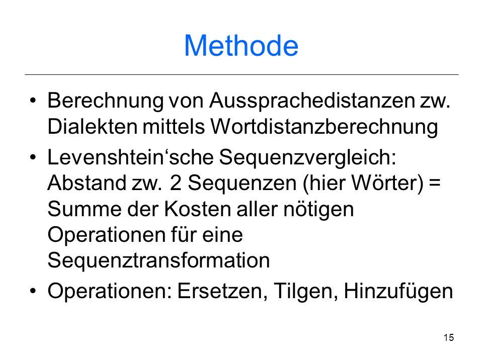 MethodeBerechnung von Aussprachedistanzen zw. Dialekten mittels Wortdistanzberechnung.