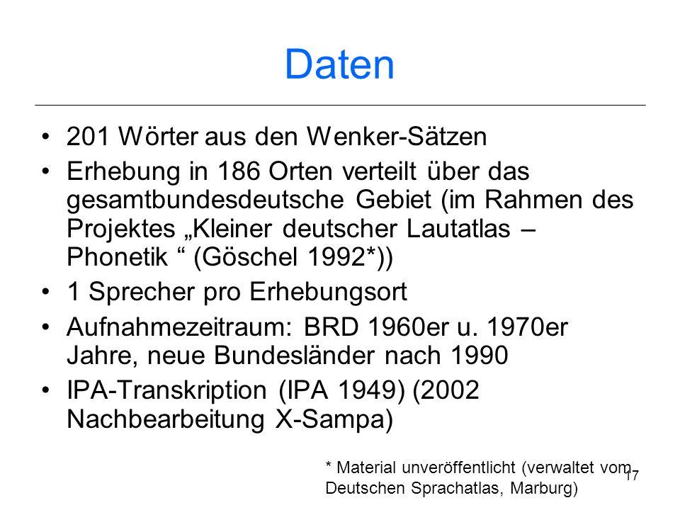 Daten 201 Wörter aus den Wenker-Sätzen