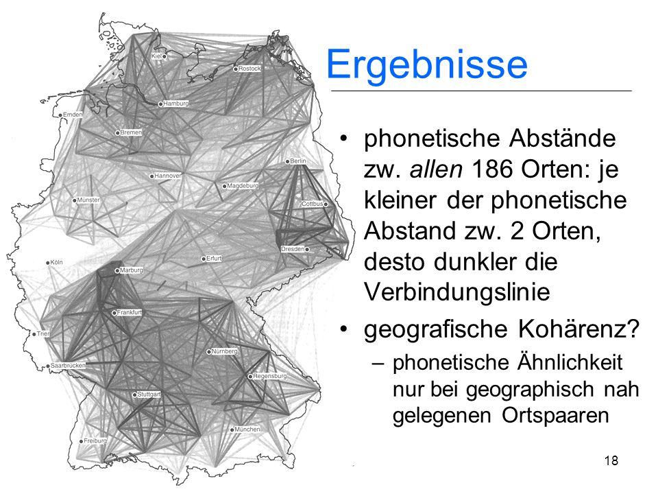 Ergebnisse phonetische Abstände zw. allen 186 Orten: je kleiner der phonetische Abstand zw. 2 Orten, desto dunkler die Verbindungslinie.