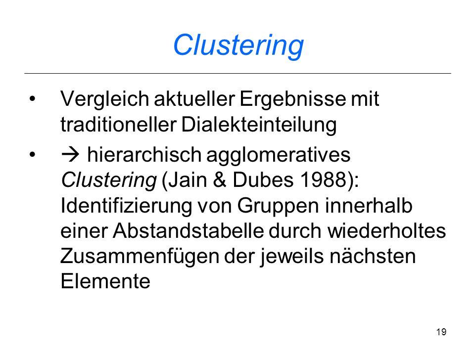 Clustering Vergleich aktueller Ergebnisse mit traditioneller Dialekteinteilung.