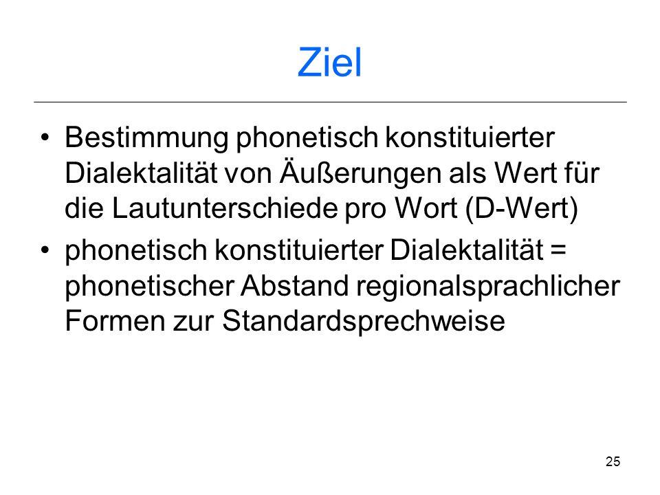 Ziel Bestimmung phonetisch konstituierter Dialektalität von Äußerungen als Wert für die Lautunterschiede pro Wort (D-Wert)