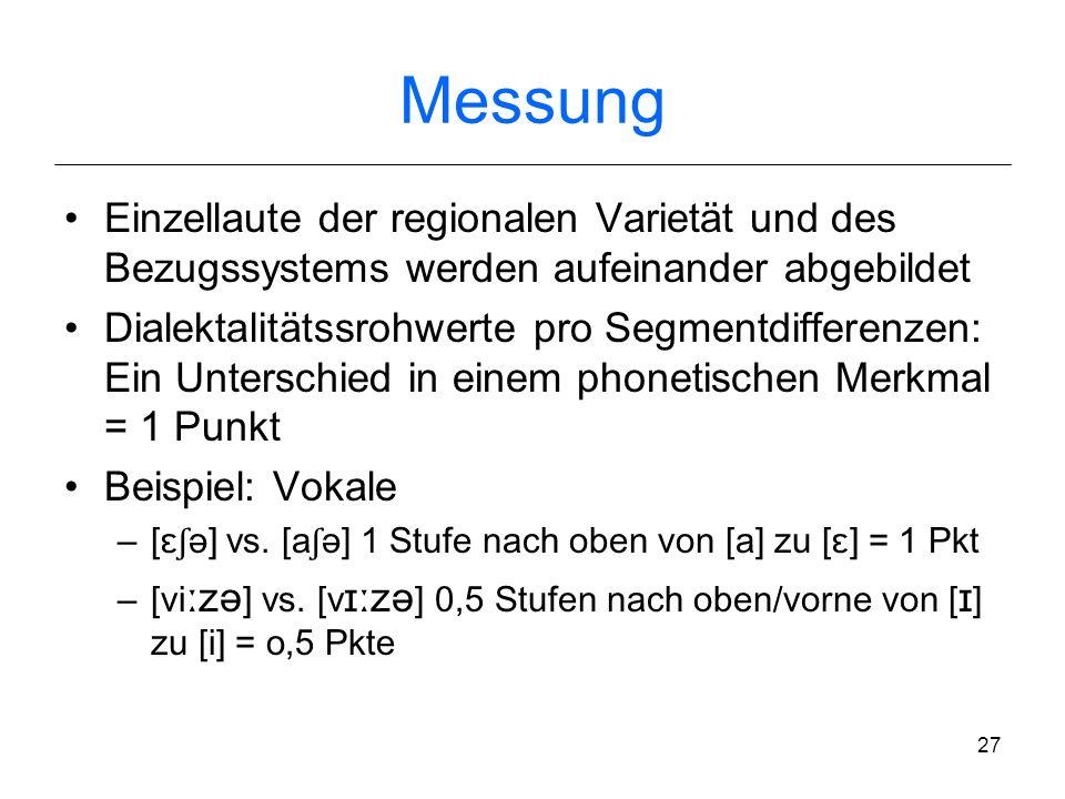 MessungEinzellaute der regionalen Varietät und des Bezugssystems werden aufeinander abgebildet.