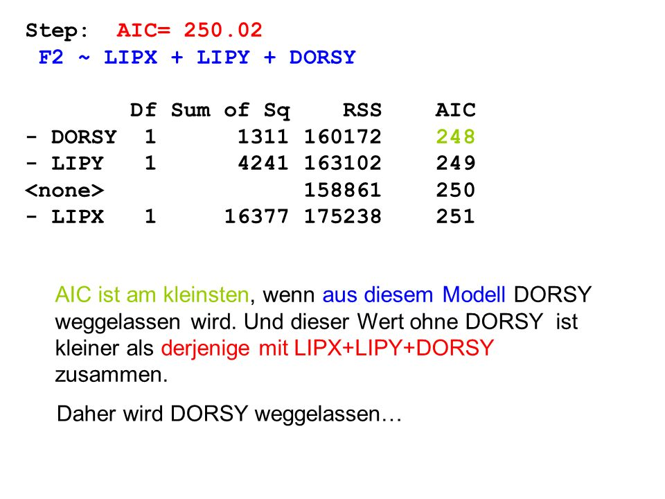 Step: AIC= 250.02 F2 ~ LIPX + LIPY + DORSY. Df Sum of Sq RSS AIC. - DORSY 1 1311 160172 248.