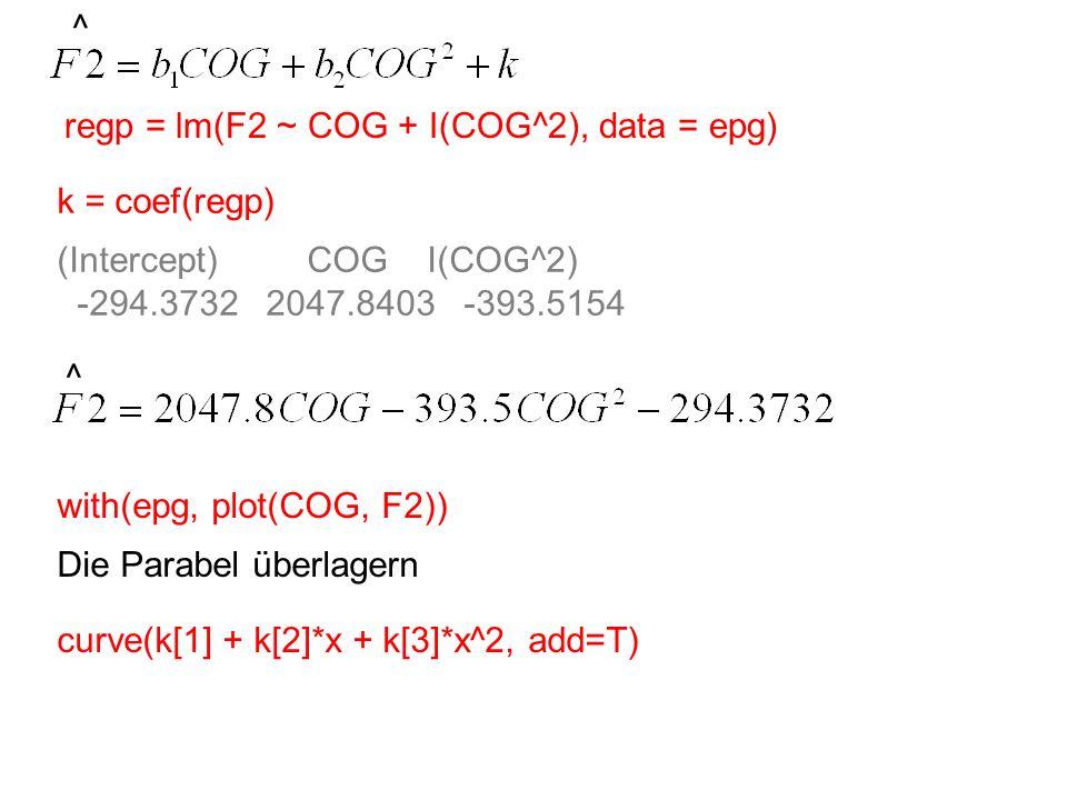 ^ regp = lm(F2 ~ COG + I(COG^2), data = epg) k = coef(regp) (Intercept) COG I(COG^2) -294.3732 2047.8403 -393.5154.