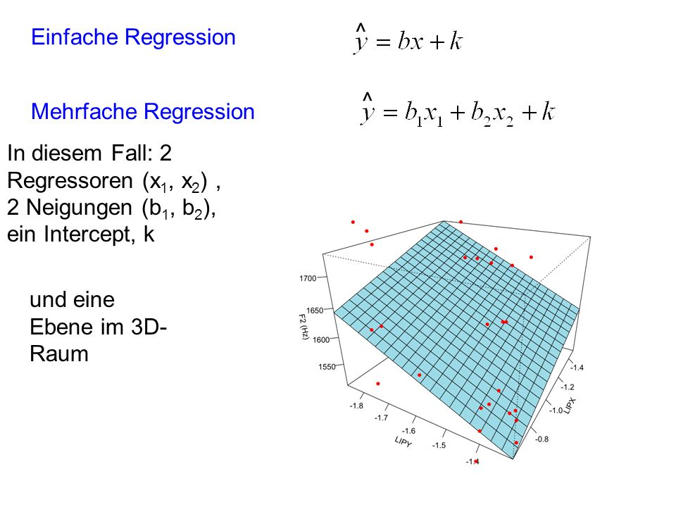 ^ Einfache Regression. ^ Mehrfache Regression. In diesem Fall: 2 Regressoren (x1, x2) , 2 Neigungen (b1, b2), ein Intercept, k.