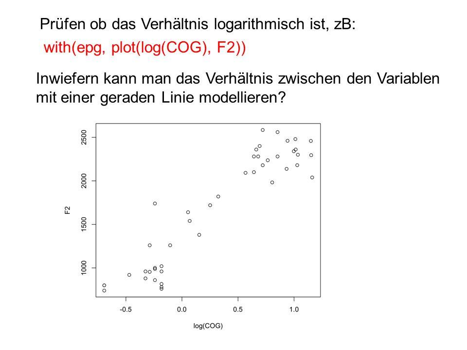 Prüfen ob das Verhältnis logarithmisch ist, zB: