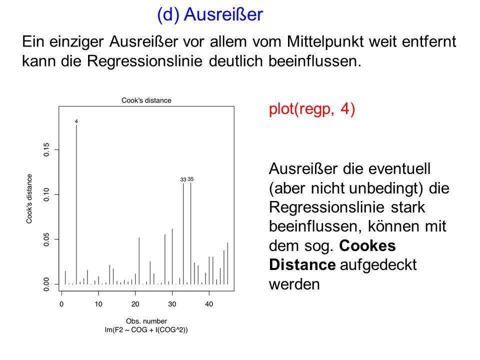 (d) Ausreißer Ein einziger Ausreißer vor allem vom Mittelpunkt weit entfernt kann die Regressionslinie deutlich beeinflussen.