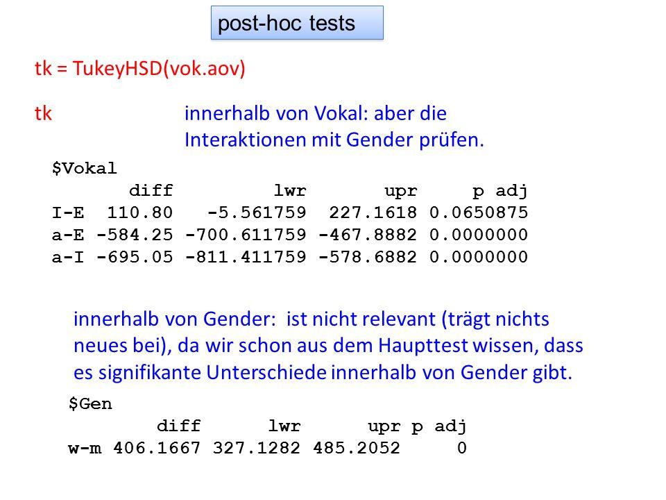 innerhalb von Vokal: aber die Interaktionen mit Gender prüfen.