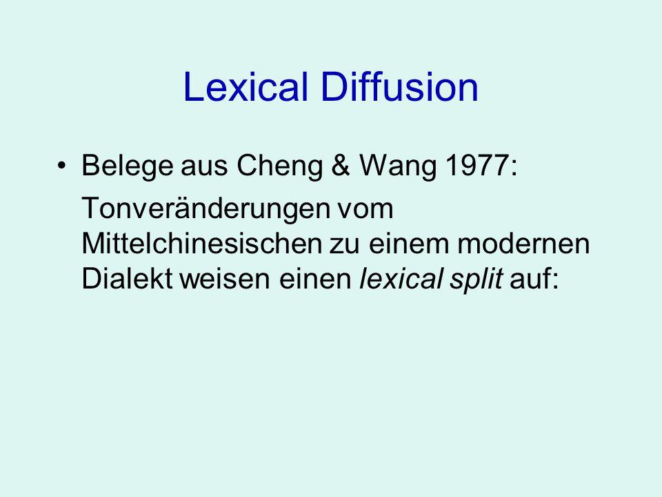 Lexical Diffusion Belege aus Cheng & Wang 1977: