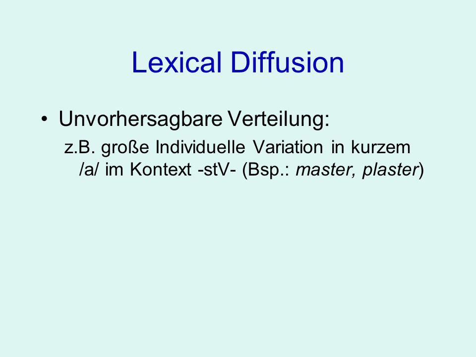 Lexical Diffusion Unvorhersagbare Verteilung: