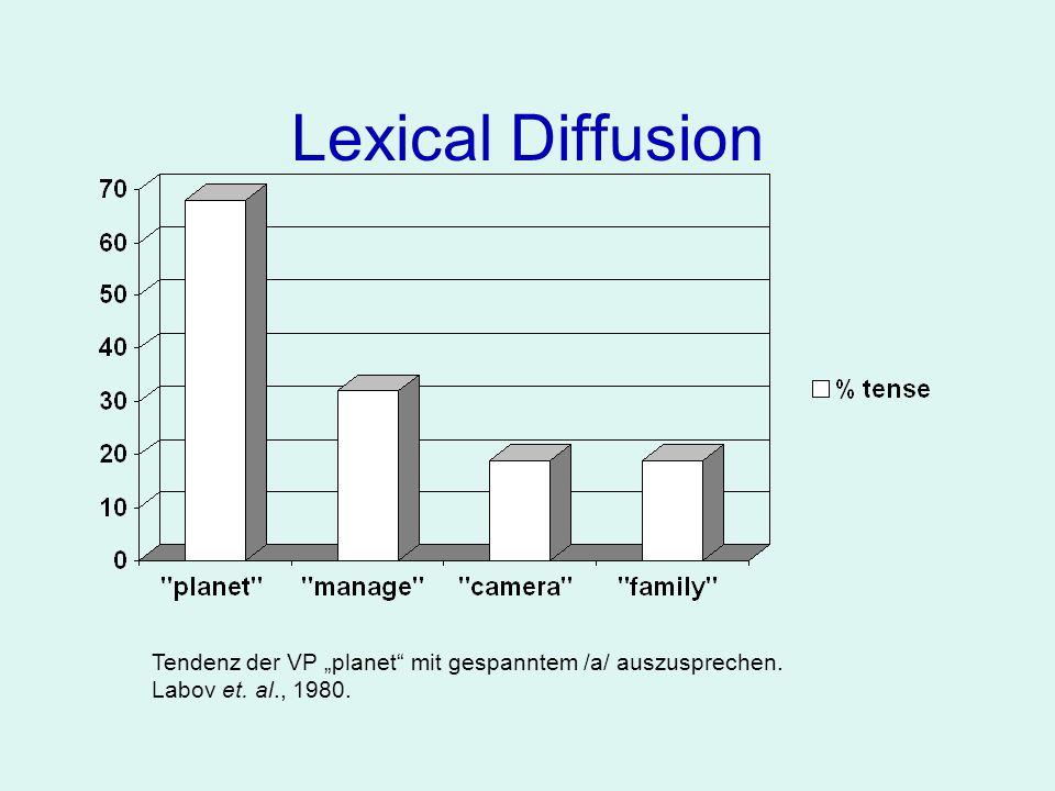 "Lexical Diffusion Tendenz der VP ""planet mit gespanntem /a/ auszusprechen. Labov et. al., 1980."