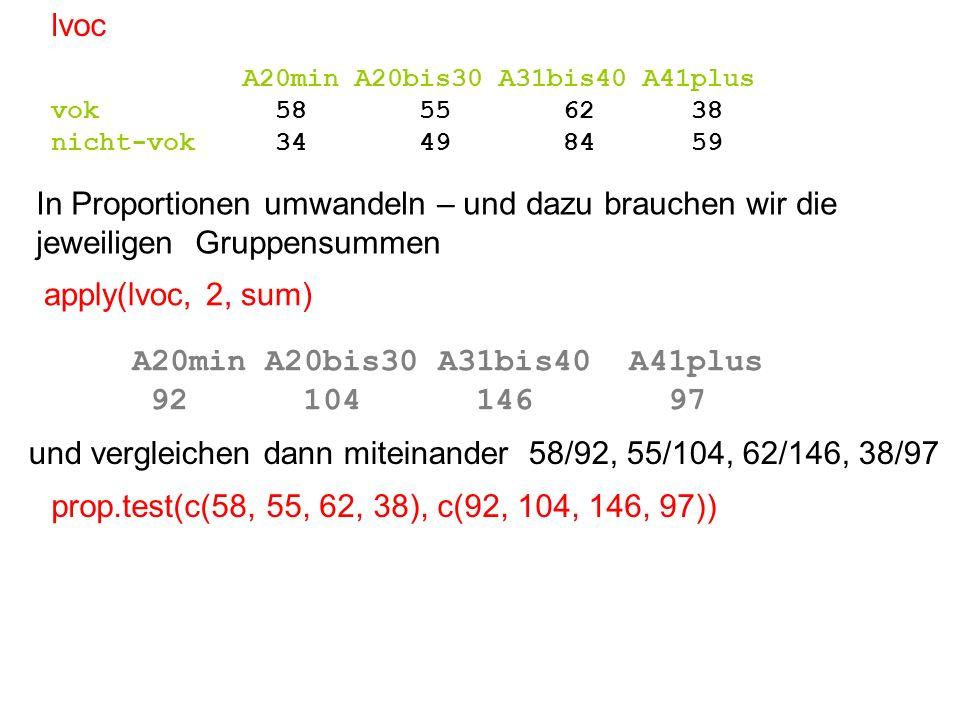 und vergleichen dann miteinander 58/92, 55/104, 62/146, 38/97