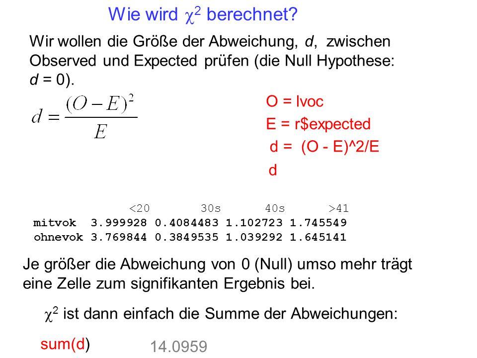 Wie wird c2 berechnet Wir wollen die Größe der Abweichung, d, zwischen Observed und Expected prüfen (die Null Hypothese: d = 0).