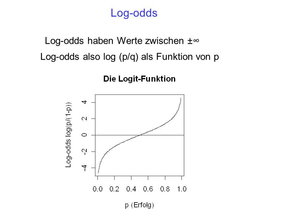 Log-odds Log-odds haben Werte zwischen ±∞