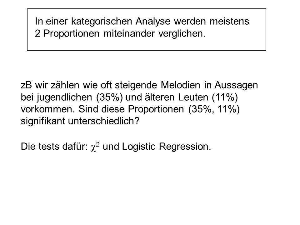 In einer kategorischen Analyse werden meistens 2 Proportionen miteinander verglichen.